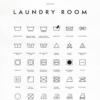 Vaskeguide plakat - Laundry room -