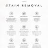 Vaskeguide plakat - Stain Removal -
